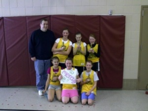 Coaching Basketball 2009